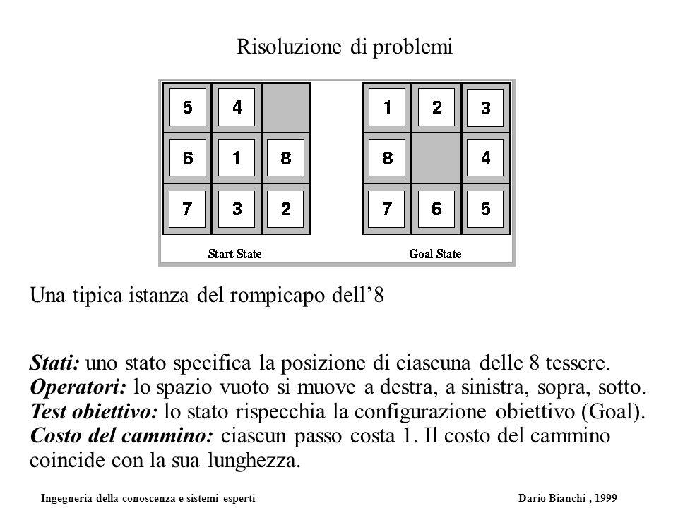 Ingegneria della conoscenza e sistemi esperti Dario Bianchi, 1999 Risoluzione di problemi Una tipica istanza del rompicapo dell8 Stati: uno stato spec