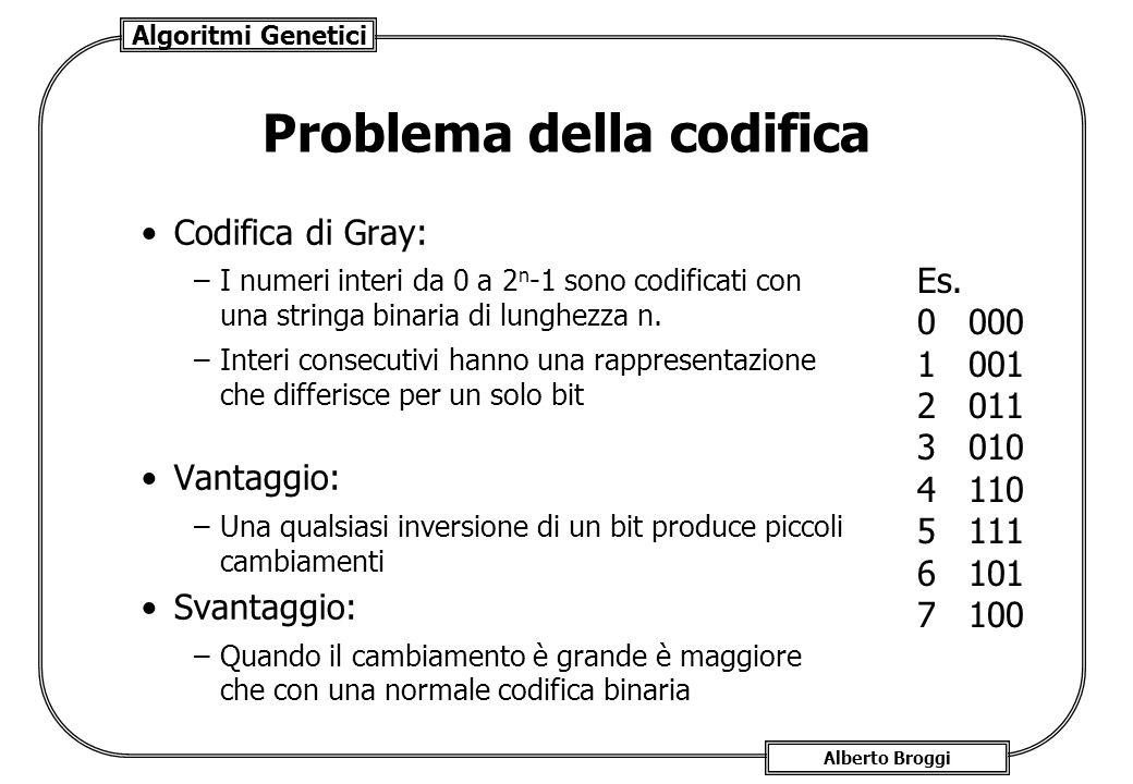 Algoritmi Genetici Alberto Broggi Problema della codifica Codifica di Gray: –I numeri interi da 0 a 2 n -1 sono codificati con una stringa binaria di