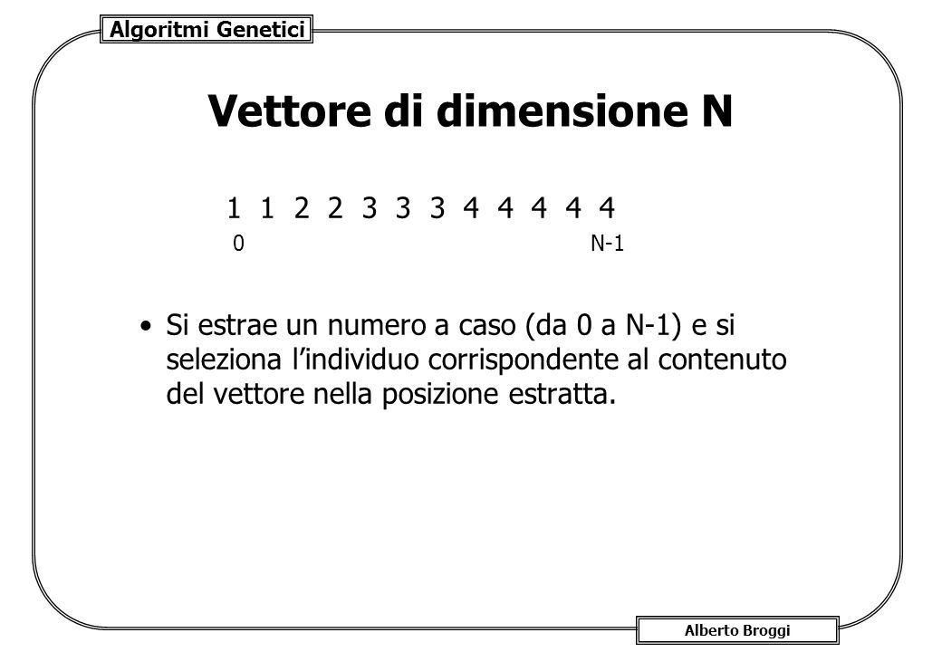 Algoritmi Genetici Alberto Broggi Vettore di dimensione N 1 1 2 2 3 3 3 4 4 4 4 4 0 N-1 Si estrae un numero a caso (da 0 a N-1) e si seleziona lindivi