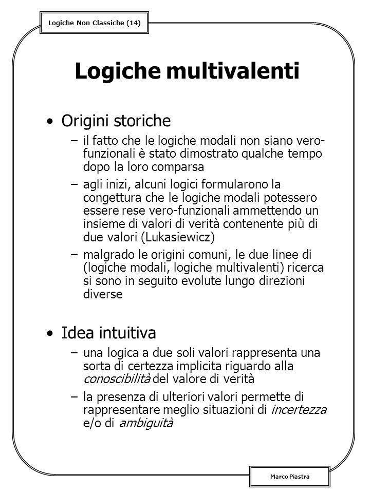 Logiche Non Classiche (14) Marco Piastra Logiche multivalenti Origini storiche –il fatto che le logiche modali non siano vero- funzionali è stato dimo