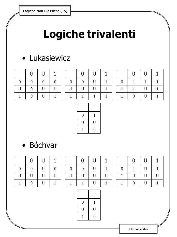 Logiche Non Classiche (15) Marco Piastra Logiche trivalenti Lukasiewicz Bóchvar 0 00 U0 10 U 0 U U 1 0 U 1 0 00 UU 11 U U U 1 1 1 1 1 0 01 U1 10 U 1 U