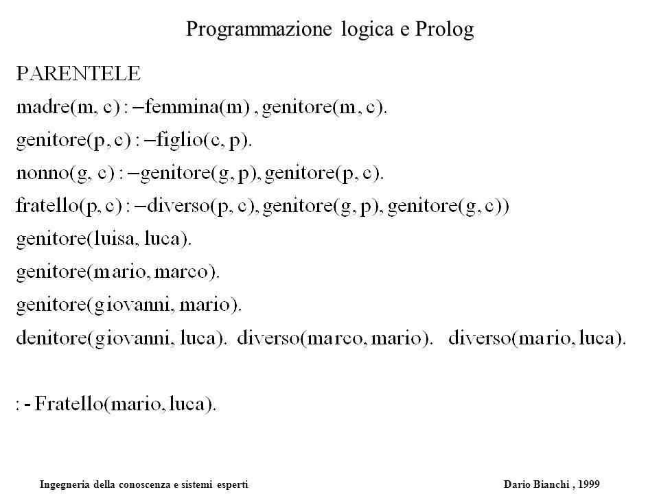 Ingegneria della conoscenza e sistemi esperti Dario Bianchi, 1999 Programmazione logica e Prolog
