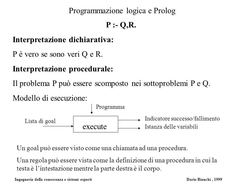 Ingegneria della conoscenza e sistemi esperti Dario Bianchi, 1999 Programmazione logica e Prolog P :- Q,R. Interpretazione dichiarativa: P è vero se s