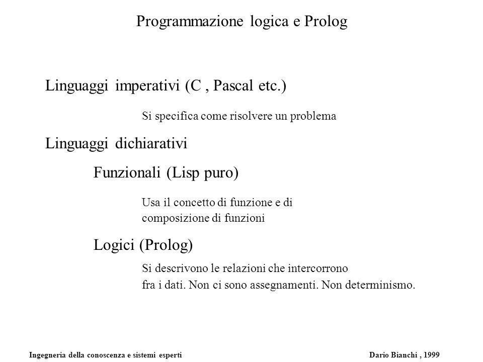 Ingegneria della conoscenza e sistemi esperti Dario Bianchi, 1999 Programmazione logica e Prolog Linguaggi imperativi (C, Pascal etc.) Si specifica co