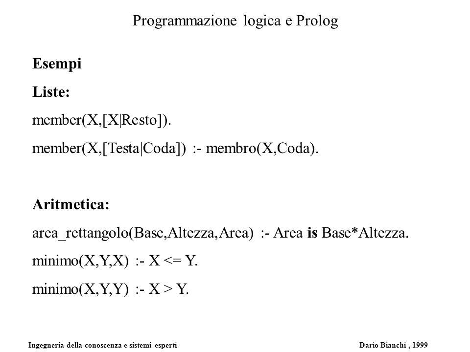 Ingegneria della conoscenza e sistemi esperti Dario Bianchi, 1999 Programmazione logica e Prolog Esempi Liste: member(X,[X|Resto]). member(X,[Testa|Co