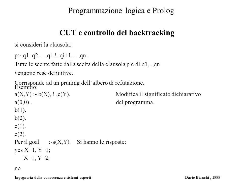 Ingegneria della conoscenza e sistemi esperti Dario Bianchi, 1999 Programmazione logica e Prolog CUT e controllo del backtracking si consideri la clau