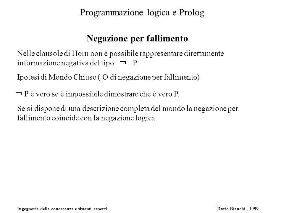 Ingegneria della conoscenza e sistemi esperti Dario Bianchi, 1999 Programmazione logica e Prolog Negazione per fallimento Nelle clausole di Horn non è