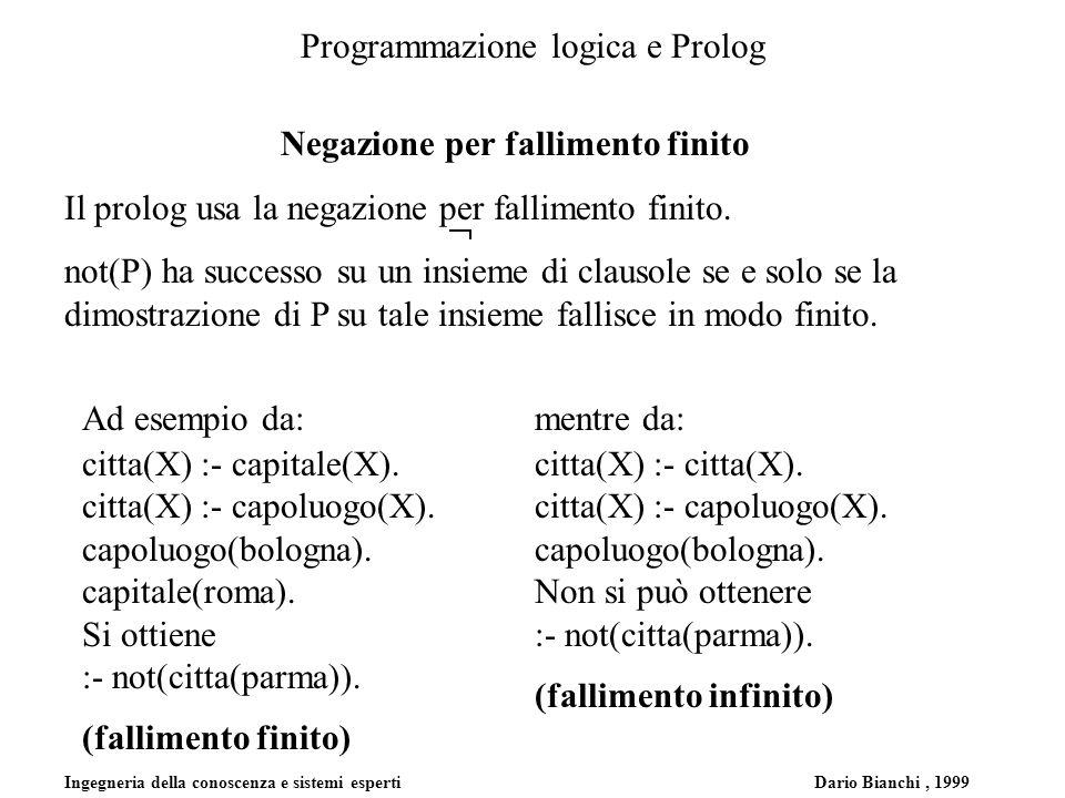 Ingegneria della conoscenza e sistemi esperti Dario Bianchi, 1999 Programmazione logica e Prolog Negazione per fallimento finito Il prolog usa la nega