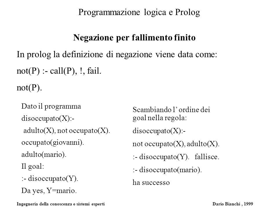 Ingegneria della conoscenza e sistemi esperti Dario Bianchi, 1999 Programmazione logica e Prolog Negazione per fallimento finito In prolog la definizi