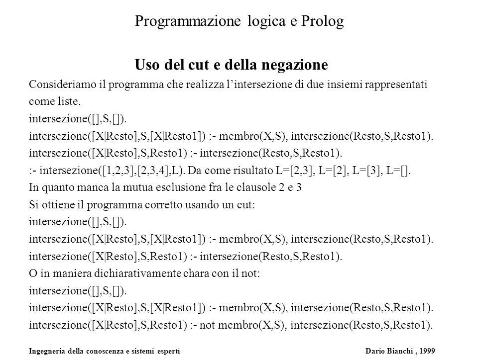 Ingegneria della conoscenza e sistemi esperti Dario Bianchi, 1999 Programmazione logica e Prolog Uso del cut e della negazione Consideriamo il program