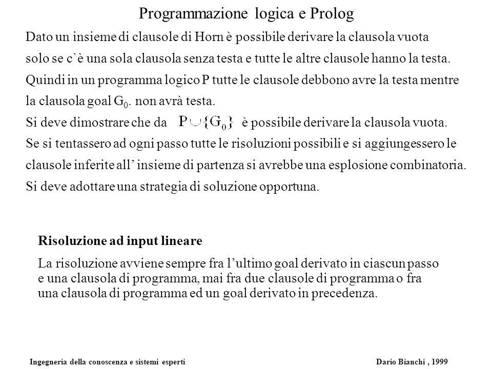 Ingegneria della conoscenza e sistemi esperti Dario Bianchi, 1999 Programmazione logica e Prolog Dato un insieme di clausole di Horn è possibile deriv