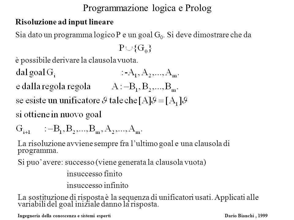 Ingegneria della conoscenza e sistemi esperti Dario Bianchi, 1999 Programmazione logica e Prolog Risoluzione ad input lineare Sia dato un programma lo