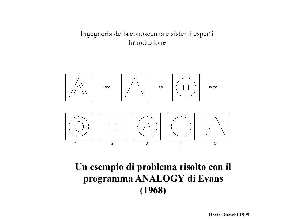Ingegneria della conoscenza e sistemi esperti Introduzione Dario Bianchi 1999 Un esempio di problema risolto con il programma ANALOGY di Evans (1968)