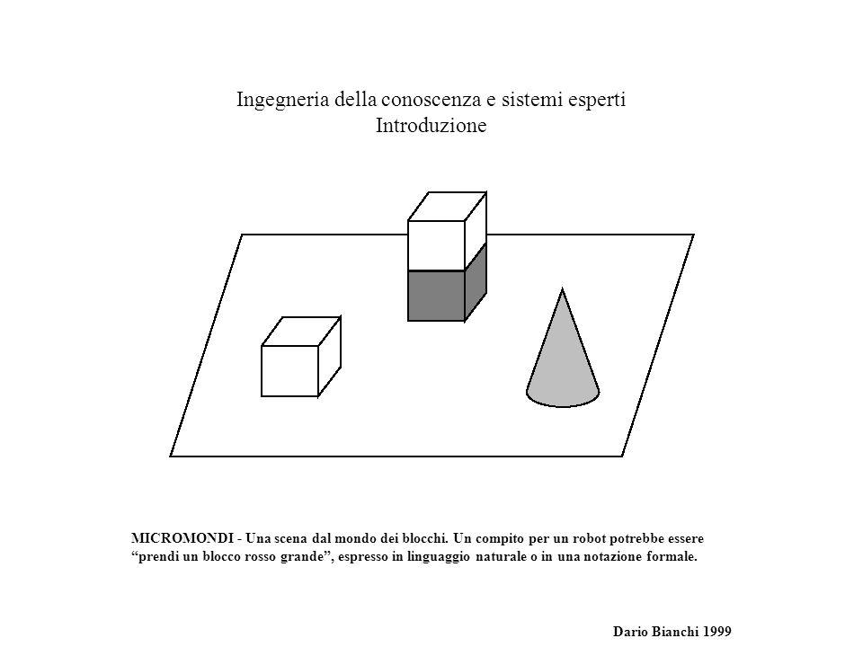Ingegneria della conoscenza e sistemi esperti Introduzione Dario Bianchi 1999 MICROMONDI - Una scena dal mondo dei blocchi.