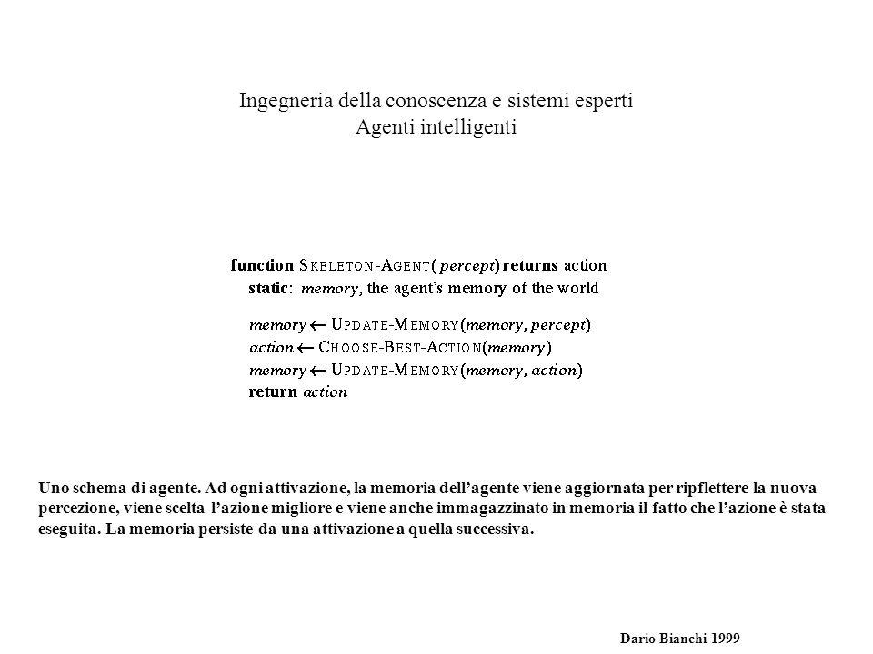 Ingegneria della conoscenza e sistemi esperti Agenti intelligenti Dario Bianchi 1999 Uno schema di agente.