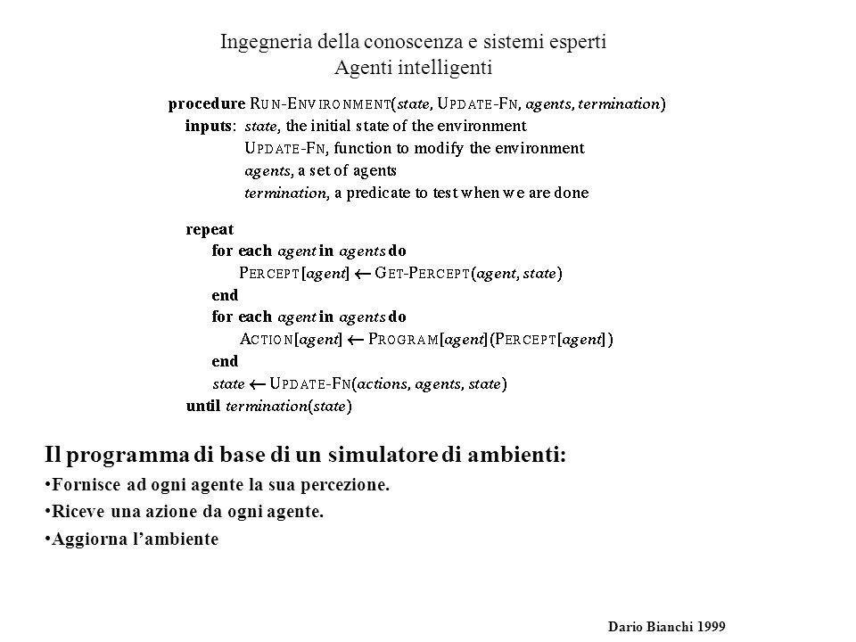 Ingegneria della conoscenza e sistemi esperti Agenti intelligenti Dario Bianchi 1999 Il programma di base di un simulatore di ambienti: Fornisce ad ogni agente la sua percezione.