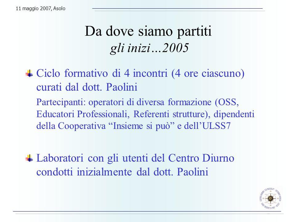 11 maggio 2007, Asolo Da dove siamo partiti gli inizi…2005 Ciclo formativo di 4 incontri (4 ore ciascuno) curati dal dott.