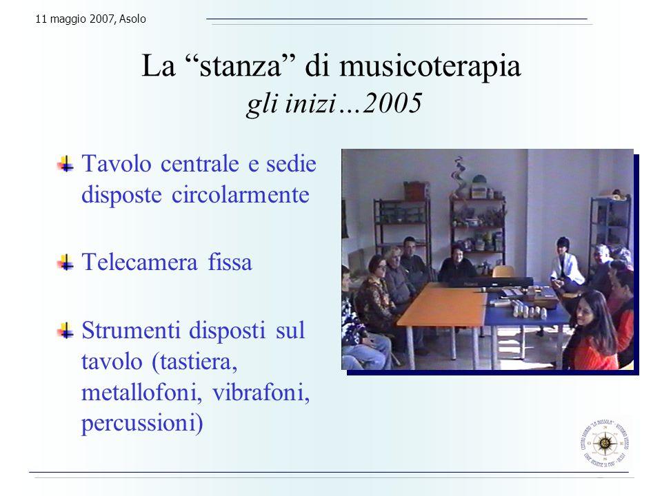 11 maggio 2007, Asolo La stanza di musicoterapia gli inizi…2005 Tavolo centrale e sedie disposte circolarmente Telecamera fissa Strumenti disposti sul tavolo (tastiera, metallofoni, vibrafoni, percussioni)