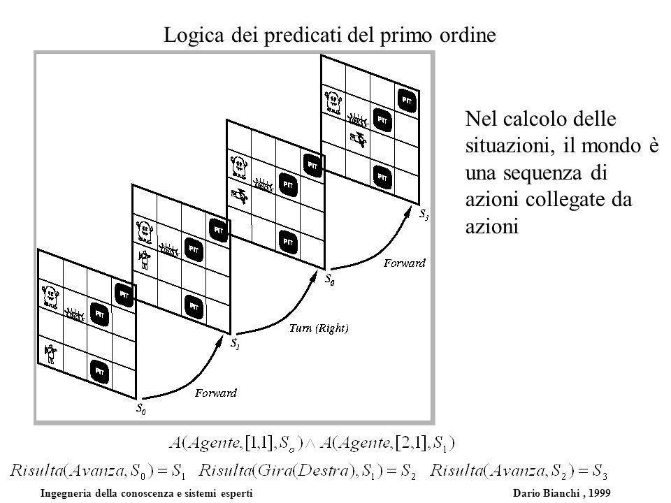 Ingegneria della conoscenza e sistemi esperti Dario Bianchi, 1999 Logica dei predicati del primo ordine Nel calcolo delle situazioni, il mondo è una sequenza di azioni collegate da azioni