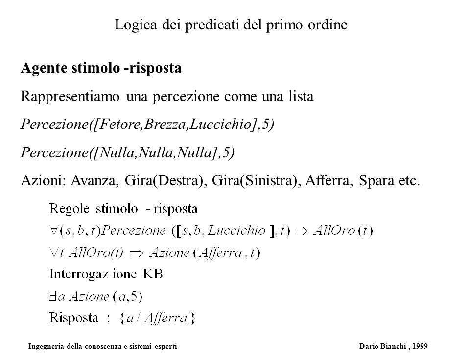 Ingegneria della conoscenza e sistemi esperti Dario Bianchi, 1999 Logica dei predicati del primo ordine Agente stimolo -risposta Rappresentiamo una percezione come una lista Percezione([Fetore,Brezza,Luccichio],5) Percezione([Nulla,Nulla,Nulla],5) Azioni: Avanza, Gira(Destra), Gira(Sinistra), Afferra, Spara etc.