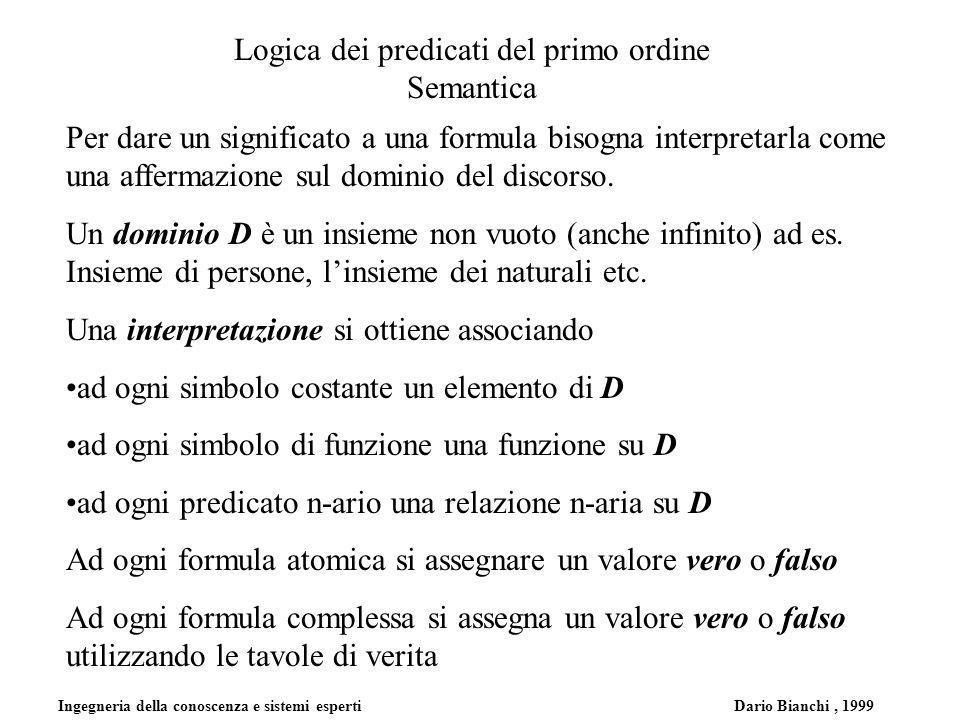 Ingegneria della conoscenza e sistemi esperti Dario Bianchi, 1999 Logica dei predicati del primo ordine Semantica Esempio di interpretazione Sia data la formula P(a,f(b,c)) Una possibile interpretazione è: D è il dominio degli interi a è lintero 2 b è lintero 4 c è lintero 6 f è la funzione addizione P è la relazione maggiore di In questa interpretazione si afferma che: 2 è maggiore di 4 + 6.In questa interpretazione la formula ha valore falso In una seconda interpretazione possiamo dire a è lintero 11e la formula assume valore vero