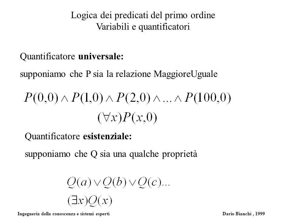 Ingegneria della conoscenza e sistemi esperti Dario Bianchi, 1999 Logica dei predicati del primo ordine Variabili e quantificatori Quantificatore universale: supponiamo che P sia la relazione MaggioreUguale Quantificatore esistenziale: supponiamo che Q sia una qualche proprietà