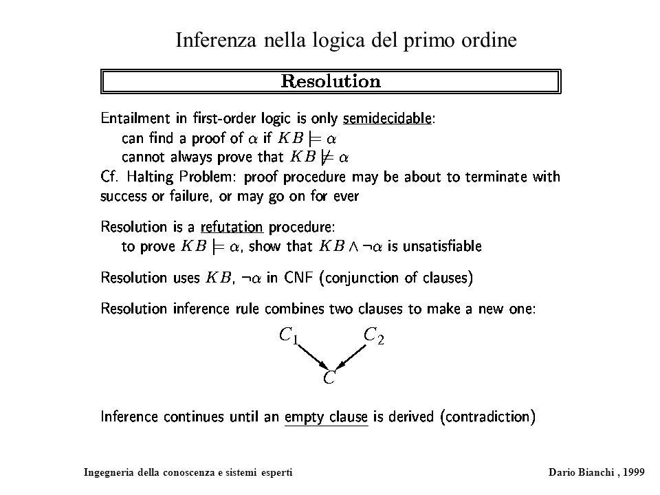 Ingegneria della conoscenza e sistemi esperti Dario Bianchi, 1999 Inferenza nella logica del primo ordine