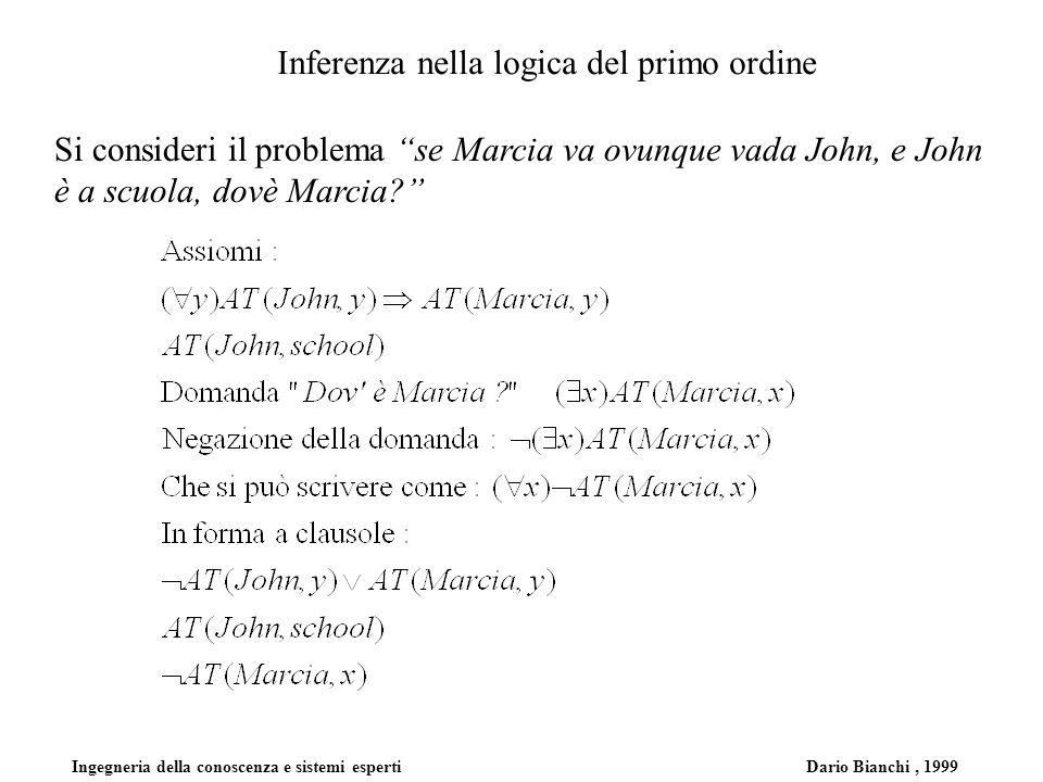 Ingegneria della conoscenza e sistemi esperti Dario Bianchi, 1999 Inferenza nella logica del primo ordine Si consideri il problema se Marcia va ovunque vada John, e John è a scuola, dovè Marcia?