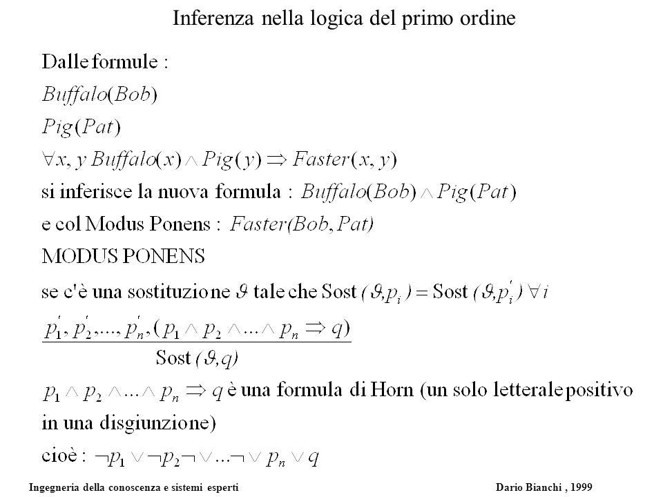 Ingegneria della conoscenza e sistemi esperti Dario Bianchi, 1999 Inferenza nella logica del primo ordine UNIFICAZIONE La funzione UNIFICA prende due formule atomiche p e q e restitusce una sostituzione che renda p e q uguali.