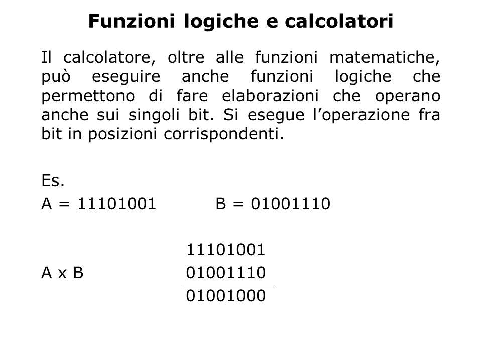 Funzioni logiche e calcolatori Il calcolatore, oltre alle funzioni matematiche, può eseguire anche funzioni logiche che permettono di fare elaborazion