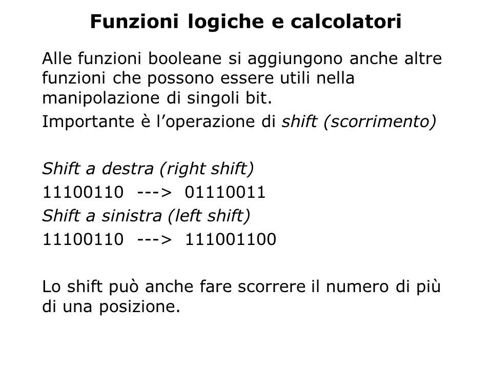 Funzioni logiche e calcolatori Alle funzioni booleane si aggiungono anche altre funzioni che possono essere utili nella manipolazione di singoli bit.