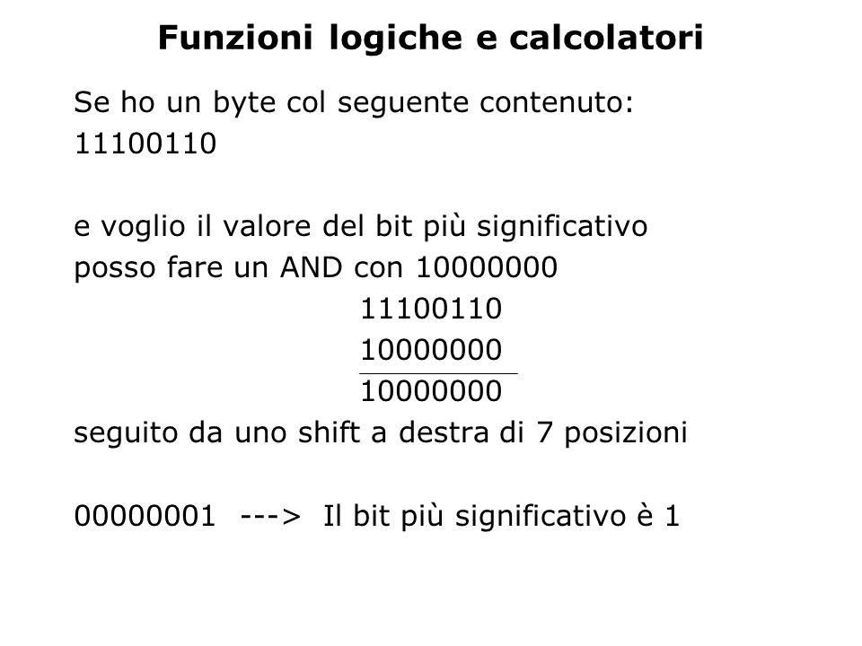 Funzioni logiche e calcolatori Se ho un byte col seguente contenuto: 11100110 e voglio il valore del bit più significativo posso fare un AND con 10000
