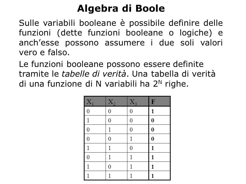 Algebra di Boole Sulle variabili booleane è possibile definire delle funzioni (dette funzioni booleane o logiche) e anchesse possono assumere i due so