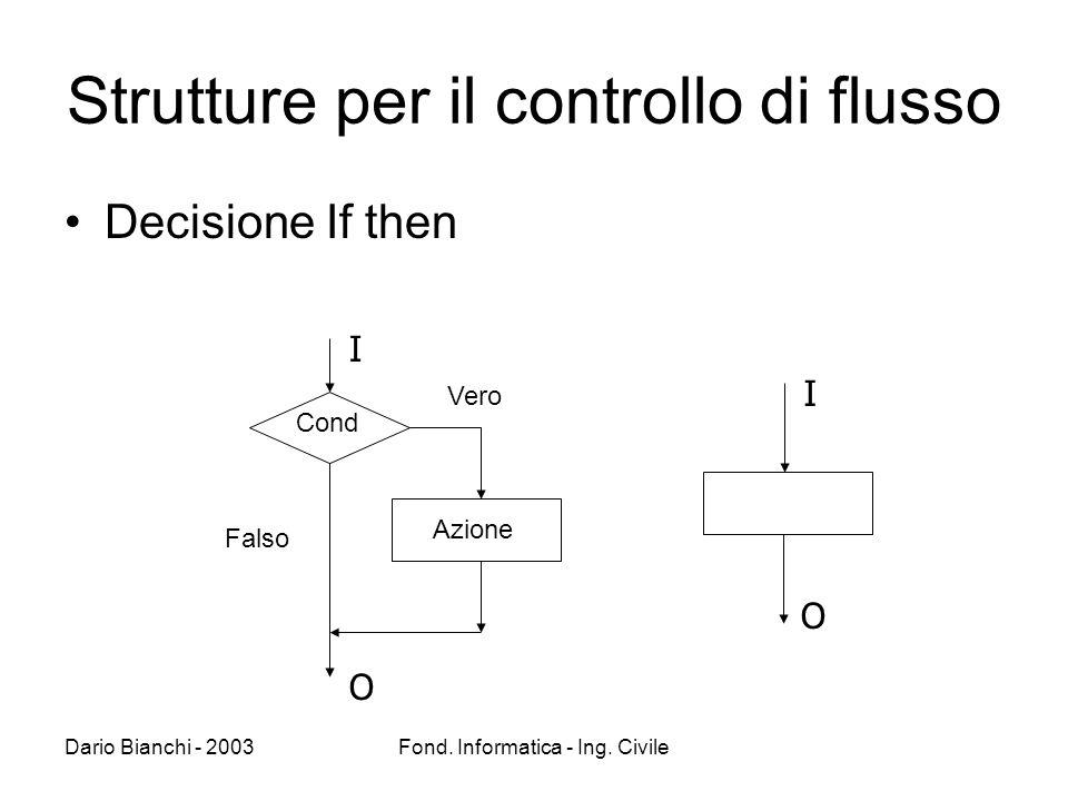 Dario Bianchi - 2003Fond. Informatica - Ing. Civile Strutture per il controllo di flusso Decisione If then I O I O Vero Falso Cond Azione