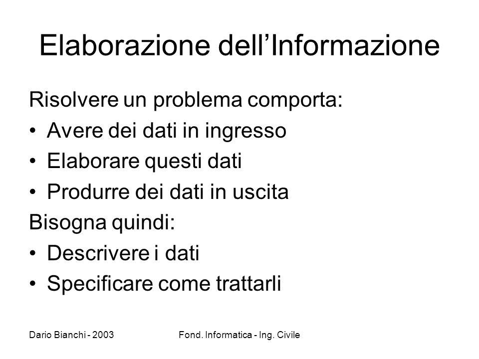 Dario Bianchi - 2003Fond. Informatica - Ing. Civile Elaborazione dellInformazione Risolvere un problema comporta: Avere dei dati in ingresso Elaborare