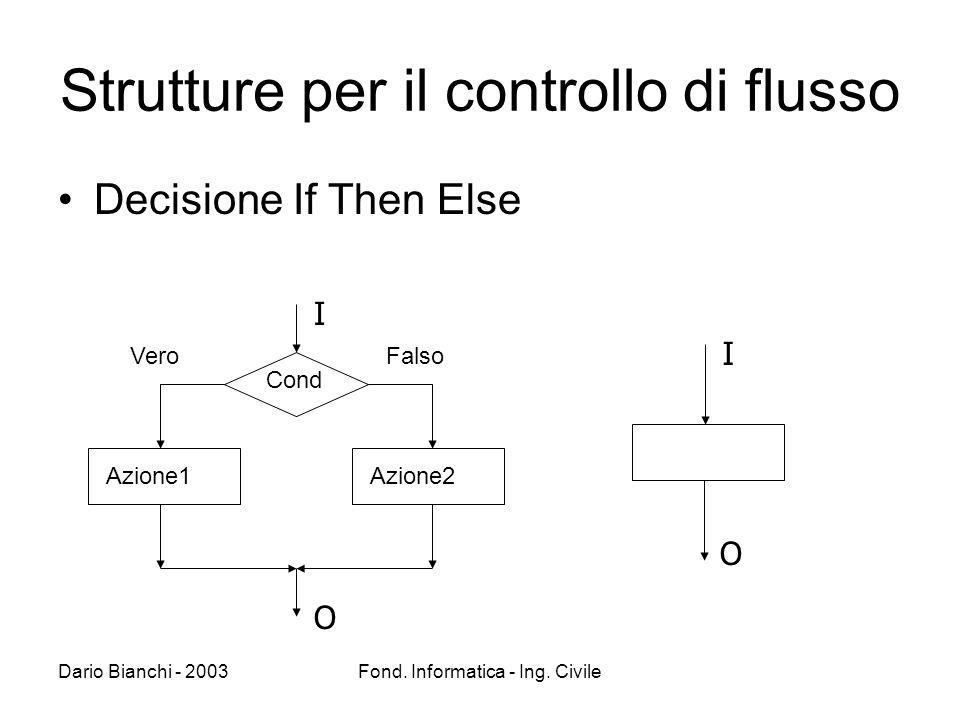 Dario Bianchi - 2003Fond. Informatica - Ing. Civile Strutture per il controllo di flusso Decisione If Then Else I O I O VeroFalso Cond Azione1Azione2