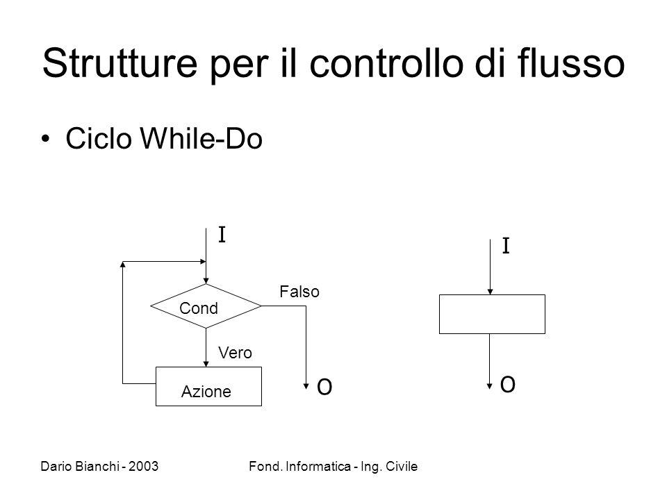 Dario Bianchi - 2003Fond. Informatica - Ing. Civile Strutture per il controllo di flusso Ciclo While-Do I O I O Cond Vero Falso Azione