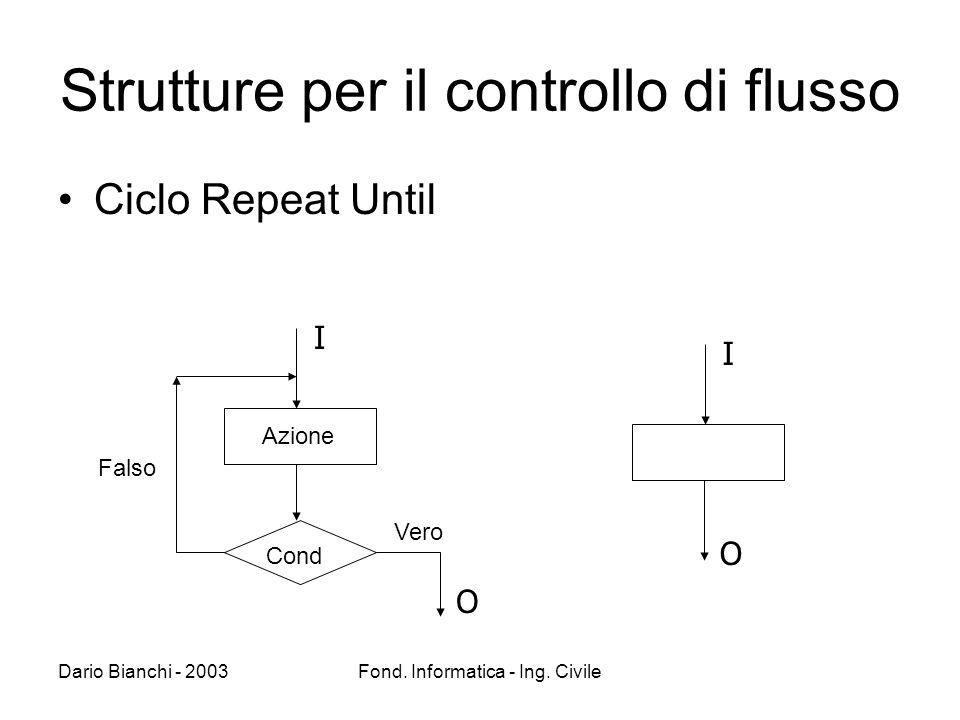 Dario Bianchi - 2003Fond. Informatica - Ing. Civile Strutture per il controllo di flusso Ciclo Repeat Until I O I O Azione Cond Falso Vero