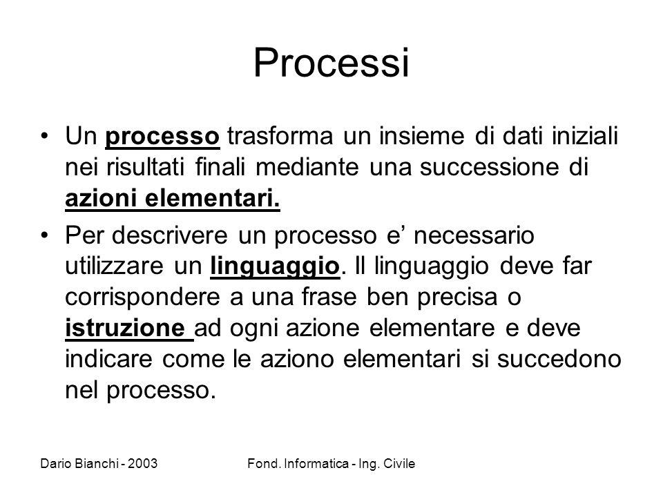 Dario Bianchi - 2003Fond. Informatica - Ing. Civile Processi Un processo trasforma un insieme di dati iniziali nei risultati finali mediante una succe