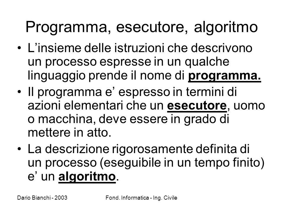 Dario Bianchi - 2003Fond. Informatica - Ing. Civile Programma, esecutore, algoritmo Linsieme delle istruzioni che descrivono un processo espresse in u