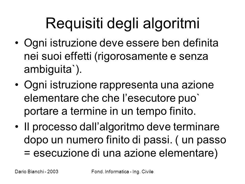 Dario Bianchi - 2003Fond. Informatica - Ing. Civile Requisiti degli algoritmi Ogni istruzione deve essere ben definita nei suoi effetti (rigorosamente