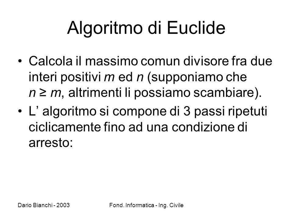 Dario Bianchi - 2003Fond. Informatica - Ing. Civile Algoritmo di Euclide Calcola il massimo comun divisore fra due interi positivi m ed n (supponiamo