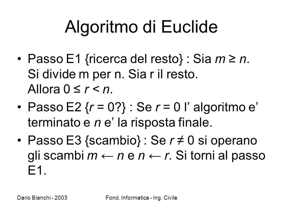 Dario Bianchi - 2003Fond. Informatica - Ing. Civile Algoritmo di Euclide Passo E1 {ricerca del resto} : Sia m n. Si divide m per n. Sia r il resto. Al