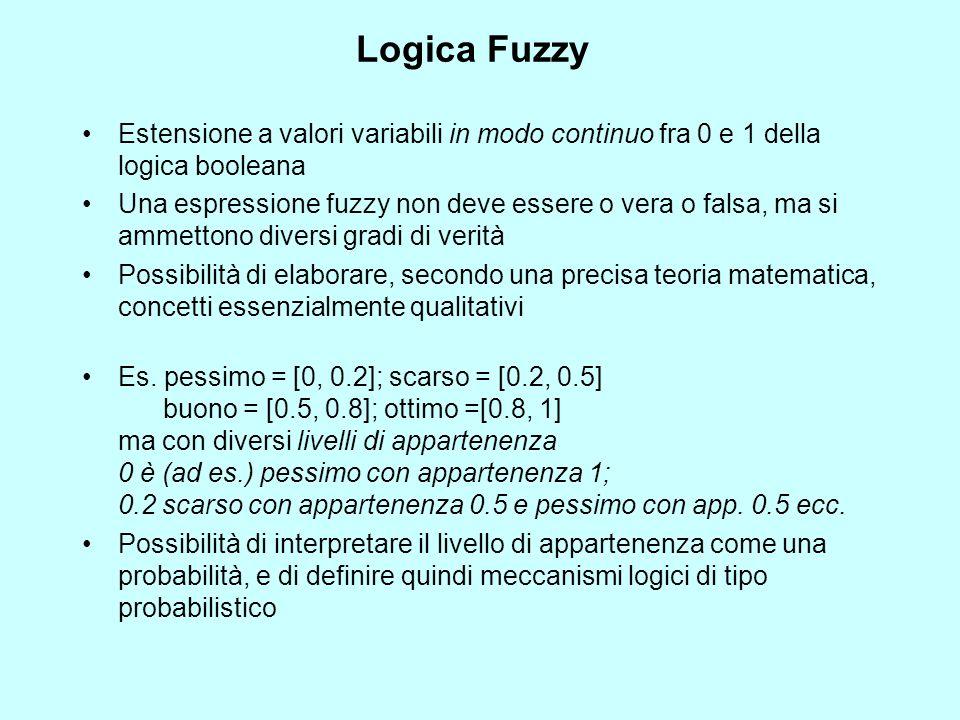 Logica Fuzzy Estensione a valori variabili in modo continuo fra 0 e 1 della logica booleana Una espressione fuzzy non deve essere o vera o falsa, ma s