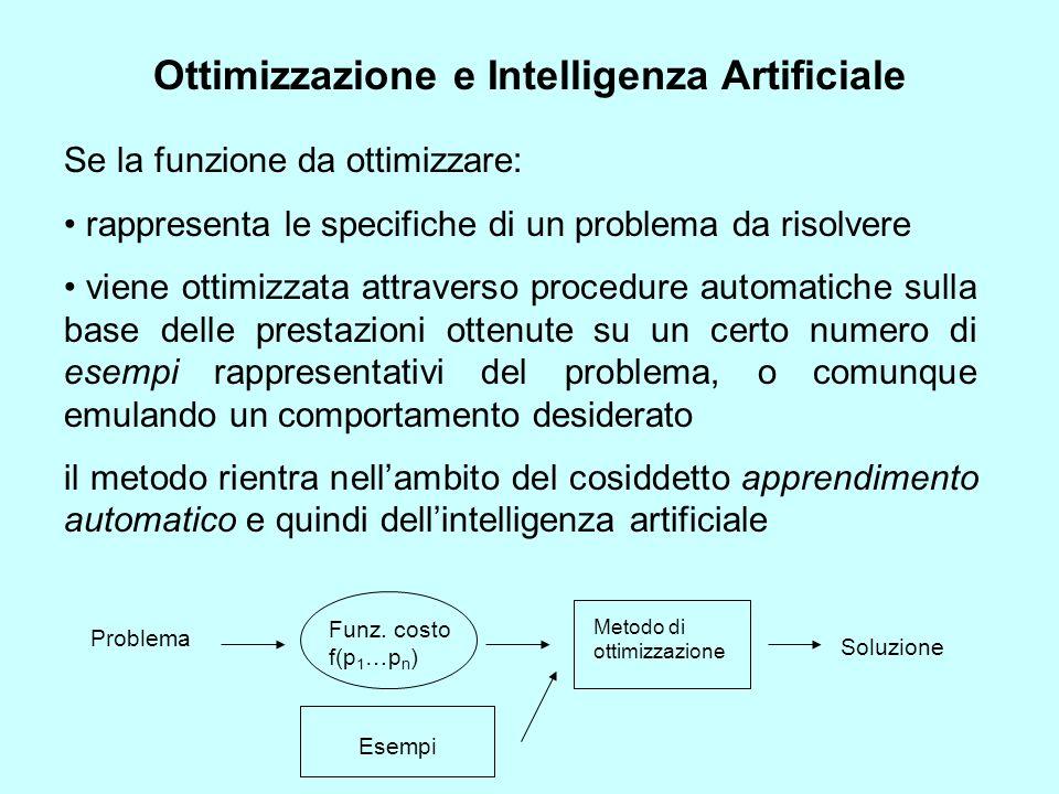 Se la funzione da ottimizzare: rappresenta le specifiche di un problema da risolvere viene ottimizzata attraverso procedure automatiche sulla base del