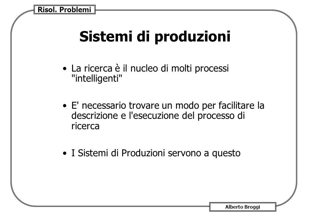 Risol. Problemi Alberto Broggi Sistemi di produzioni La ricerca è il nucleo di molti processi
