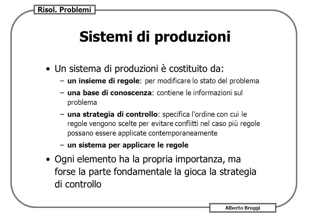 Risol. Problemi Alberto Broggi Sistemi di produzioni Un sistema di produzioni è costituito da: –un insieme di regole: per modificare lo stato del prob