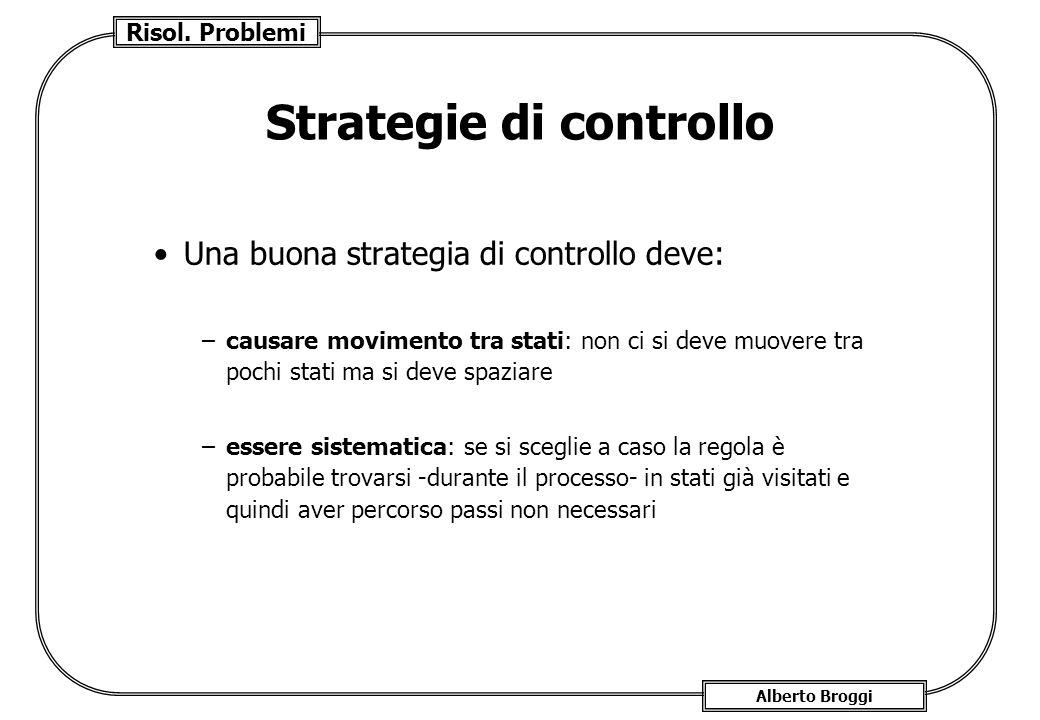 Risol. Problemi Alberto Broggi Strategie di controllo Una buona strategia di controllo deve: –causare movimento tra stati: non ci si deve muovere tra