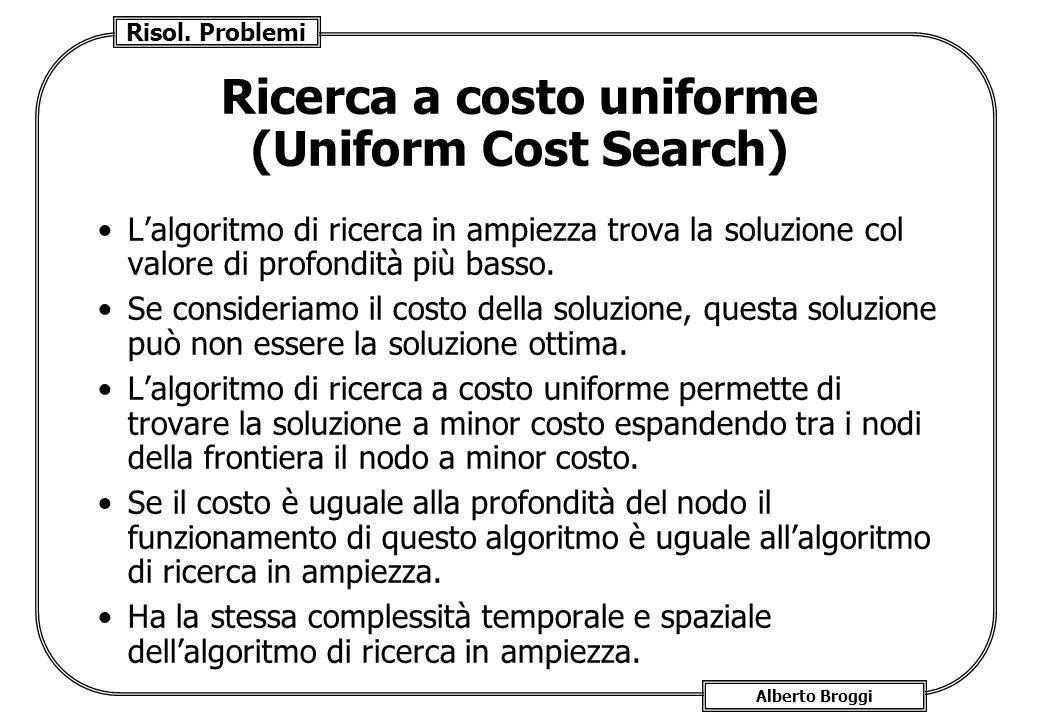 Risol. Problemi Alberto Broggi Ricerca a costo uniforme (Uniform Cost Search) Lalgoritmo di ricerca in ampiezza trova la soluzione col valore di profo