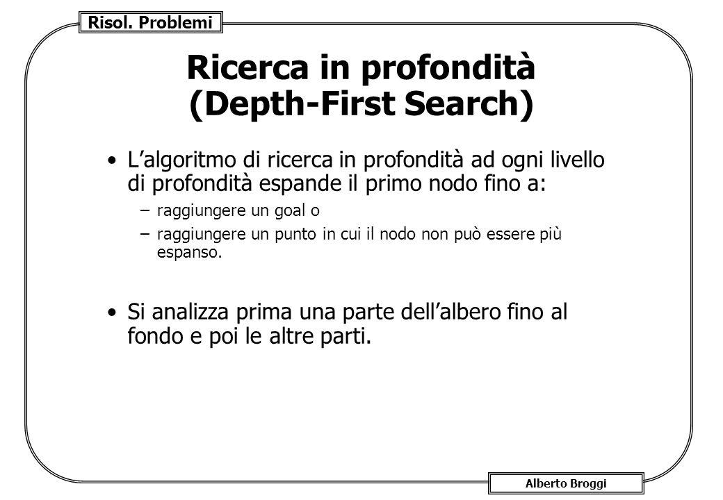 Risol. Problemi Alberto Broggi Ricerca in profondità (Depth-First Search) Lalgoritmo di ricerca in profondità ad ogni livello di profondità espande il